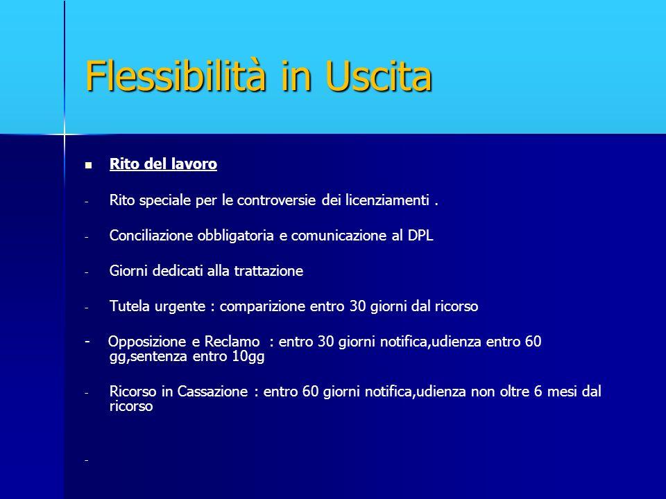 Flessibilità in Uscita Rito del lavoro - - Rito speciale per le controversie dei licenziamenti. - - Conciliazione obbligatoria e comunicazione al DPL