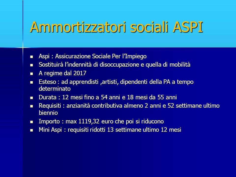 Ammortizzatori sociali ASPI Aspi : Assicurazione Sociale Per lImpiego Aspi : Assicurazione Sociale Per lImpiego Sostituirà lindennità di disoccupazion