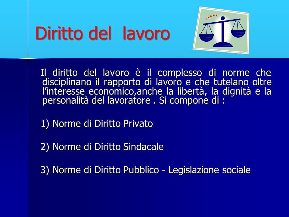 Diritto del lavoro Diritto del lavoro Il diritto del lavoro è il complesso di norme che disciplinano il rapporto di lavoro e che tutelano oltre linter