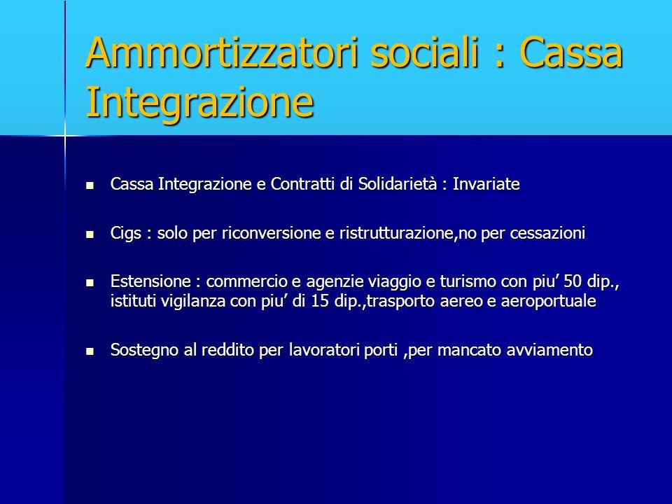 Ammortizzatori sociali : Cassa Integrazione Cassa Integrazione e Contratti di Solidarietà : Invariate Cassa Integrazione e Contratti di Solidarietà :