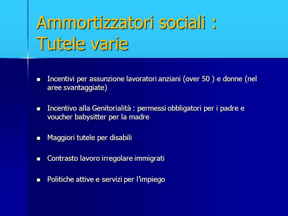 Ammortizzatori sociali : Tutele varie Incentivi per assunzione lavoratori anziani (over 50 ) e donne (nel aree svantaggiate) Incentivi per assunzione