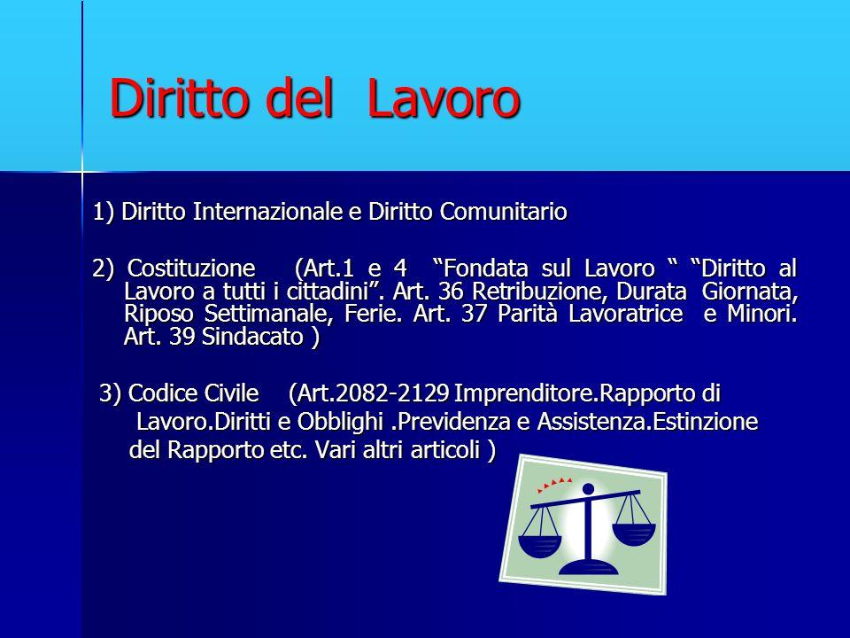 Diritto del Lavoro Diritto del Lavoro 1) Diritto Internazionale e Diritto Comunitario 2) Costituzione (Art.1 e 4 Fondata sul Lavoro Diritto al Lavoro