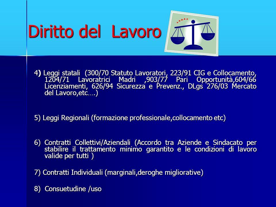 Diritto del Lavoro 4) Leggi statali (300/70 Statuto Lavoratori, 223/91 CIG e Collocamento, 1204/71 Lavoratrici Madri,903/77 Pari Opportunità,604/66 Li