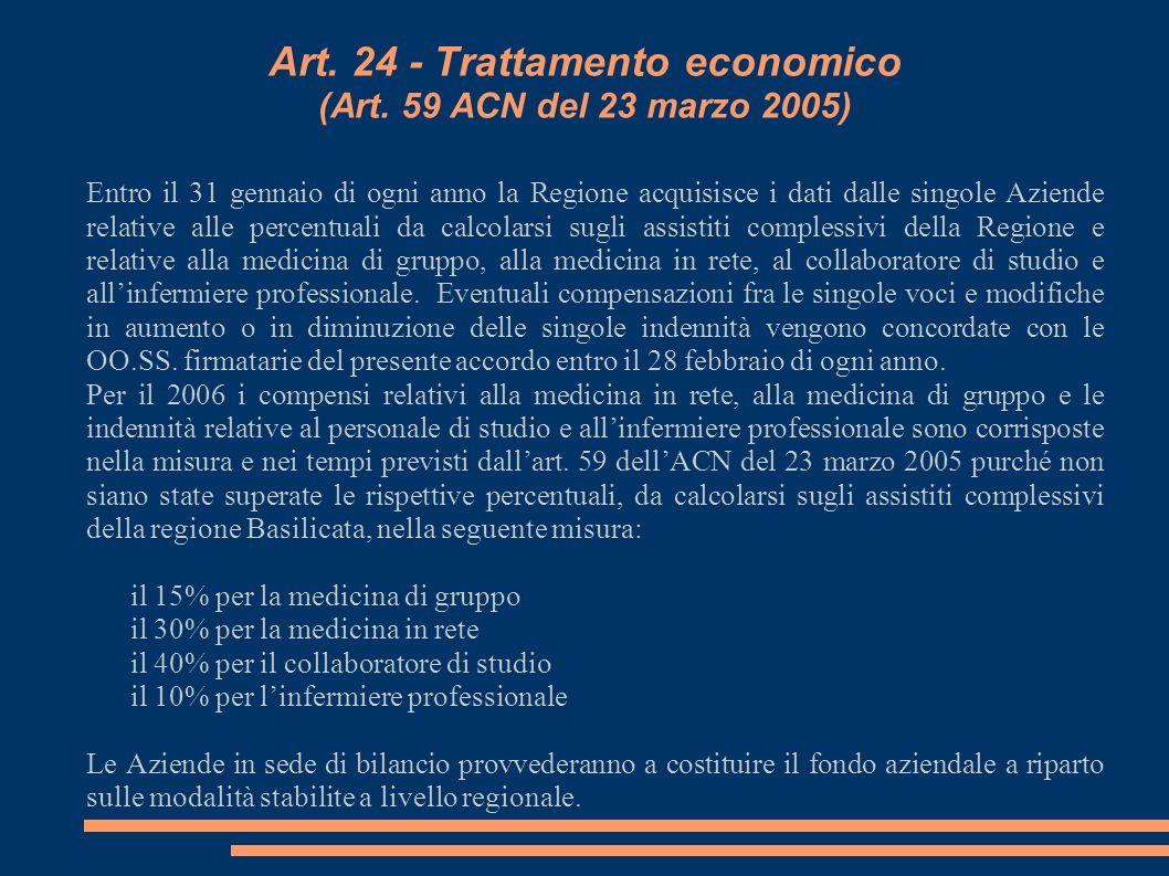 Art. 24 - Trattamento economico (Art. 59 ACN del 23 marzo 2005) Entro il 31 gennaio di ogni anno la Regione acquisisce i dati dalle singole Aziende re