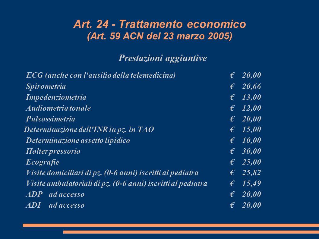 Art. 24 - Trattamento economico (Art. 59 ACN del 23 marzo 2005) Prestazioni aggiuntive ECG (anche con l'ausilio della telemedicina) 20,00 Spirometria