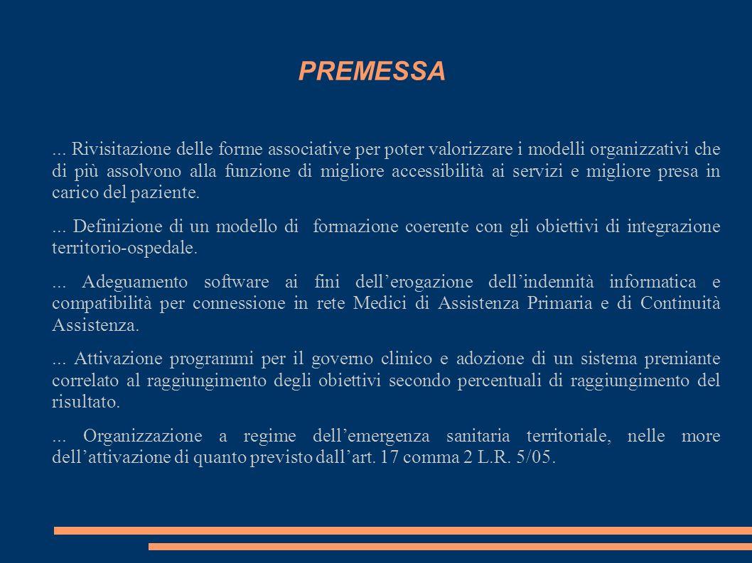 PREMESSA... Rivisitazione delle forme associative per poter valorizzare i modelli organizzativi che di più assolvono alla funzione di migliore accessi