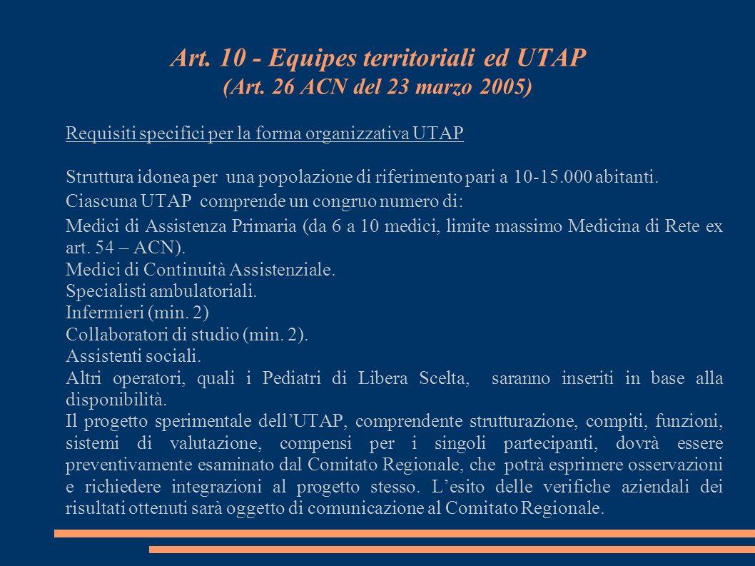 Art. 10 - Equipes territoriali ed UTAP (Art. 26 ACN del 23 marzo 2005) Requisiti specifici per la forma organizzativa UTAP Struttura idonea per una po