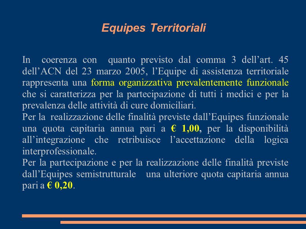 Equipes Territoriali In coerenza con quanto previsto dal comma 3 dellart. 45 dellACN del 23 marzo 2005, lEquipe di assistenza territoriale rappresenta