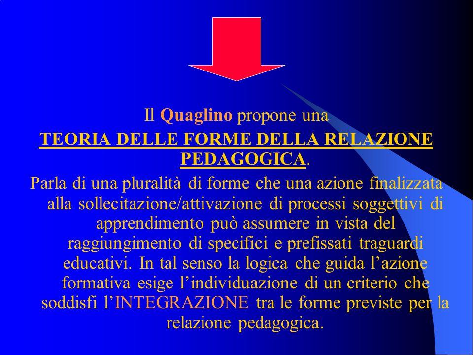 Il Quaglino propone una TEORIA DELLE FORME DELLA RELAZIONE PEDAGOGICA. Parla di una pluralità di forme che una azione finalizzata alla sollecitazione/