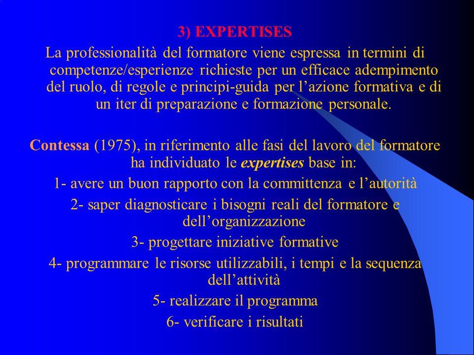 3) EXPERTISES La professionalità del formatore viene espressa in termini di competenze/esperienze richieste per un efficace adempimento del ruolo, di