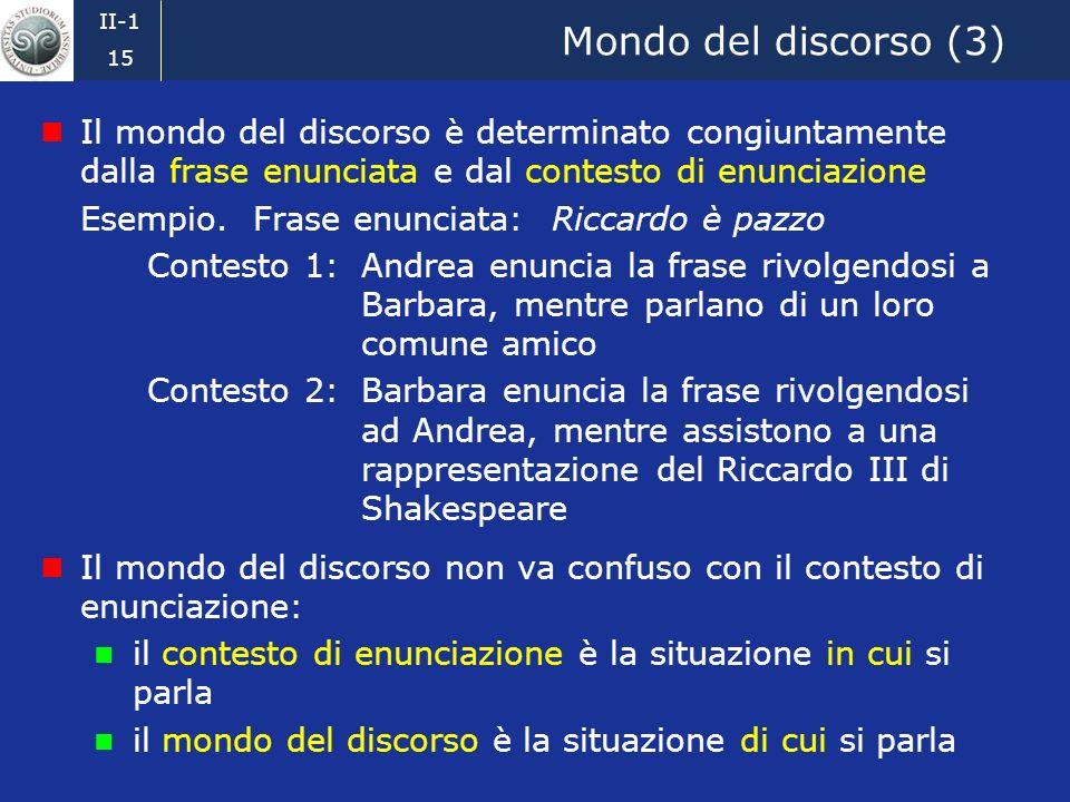 II-1 14 Mondo del discorso (2) Il mondo del discorso può essere una parte del mondo reale, come in Sara Rubinelli abita a Bellinzona mondo del discors