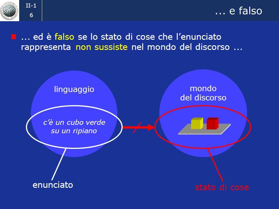 II-1 5 Vero... Un enunciato è vero se lo stato di cose che lenunciato rappresenta sussiste nel mondo del discorso... linguaggio cè un cubo verde su un