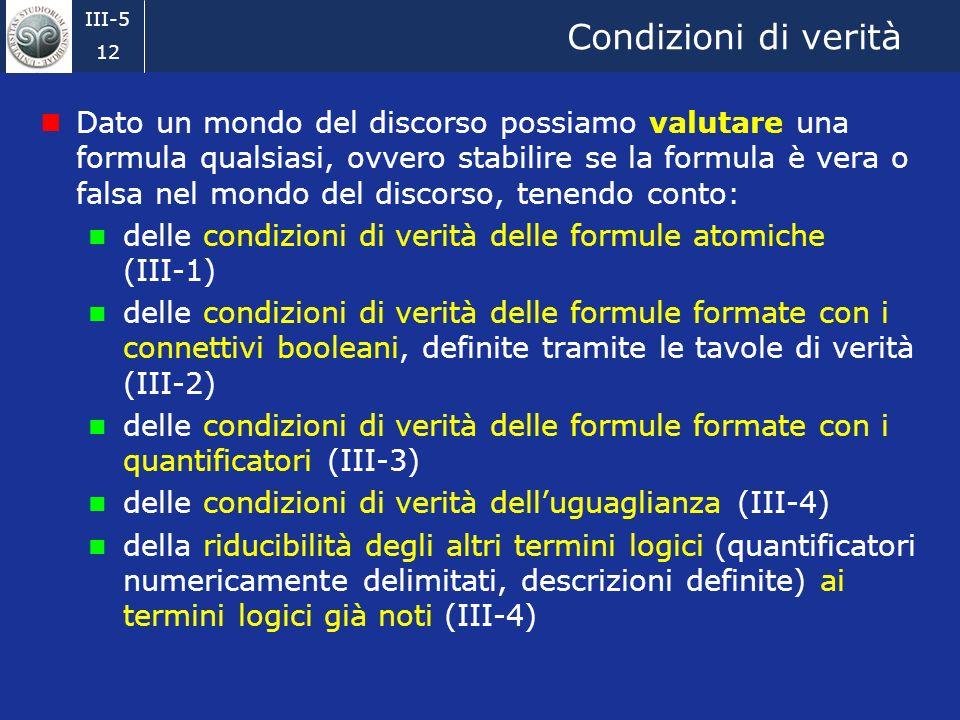 III-5 Eliminazione delle parentesi superflue (4) Certe coppie di parentesi non possono essere eliminate, altrimenti cambia la struttura della formula: