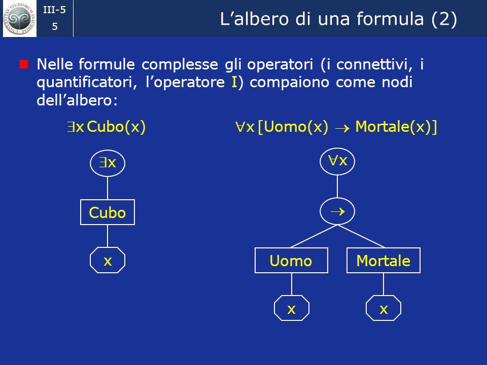 III-5 4 Lalbero di una formula Le formule hanno una struttura che può essere messa in luce utilizzando un albero sintattico Il caso più semplice è dat
