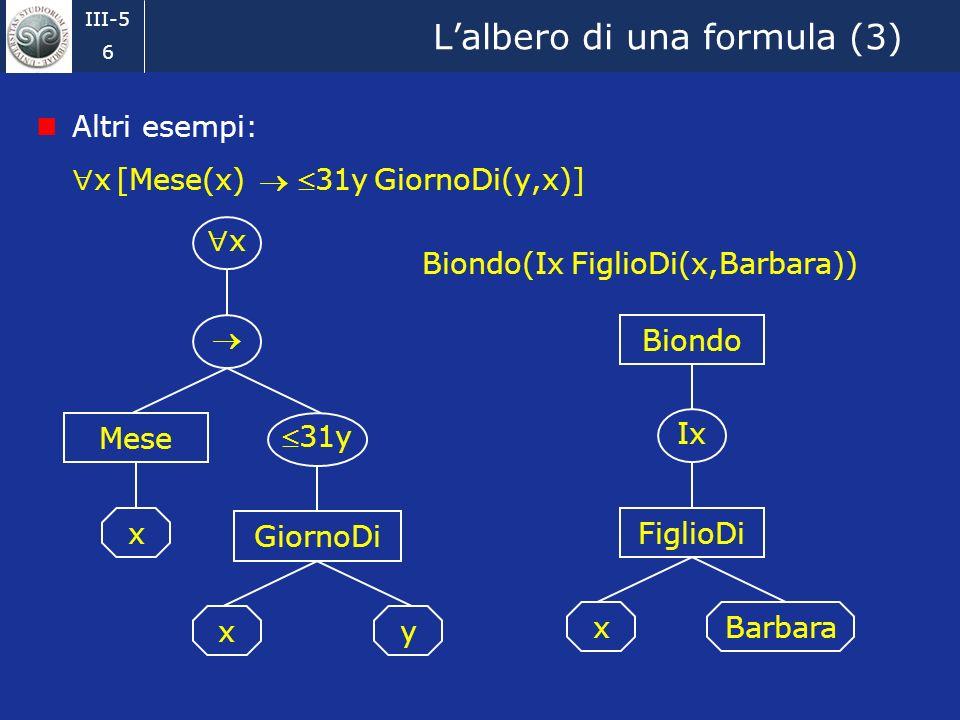 III-5 5 Lalbero di una formula (2) Nelle formule complesse gli operatori (i connettivi, i quantificatori, loperatore I) compaiono come nodi dellalbero