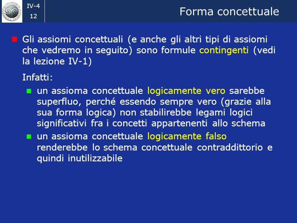 IV-4 12 Forma concettuale Gli assiomi concettuali (e anche gli altri tipi di assiomi che vedremo in seguito) sono formule contingenti (vedi la lezione IV-1) Infatti: un assioma concettuale logicamente vero sarebbe superfluo, perché essendo sempre vero (grazie alla sua forma logica) non stabilirebbe legami logici significativi fra i concetti appartenenti allo schema un assioma concettuale logicamente falso renderebbe lo schema concettuale contraddittorio e quindi inutilizzabile