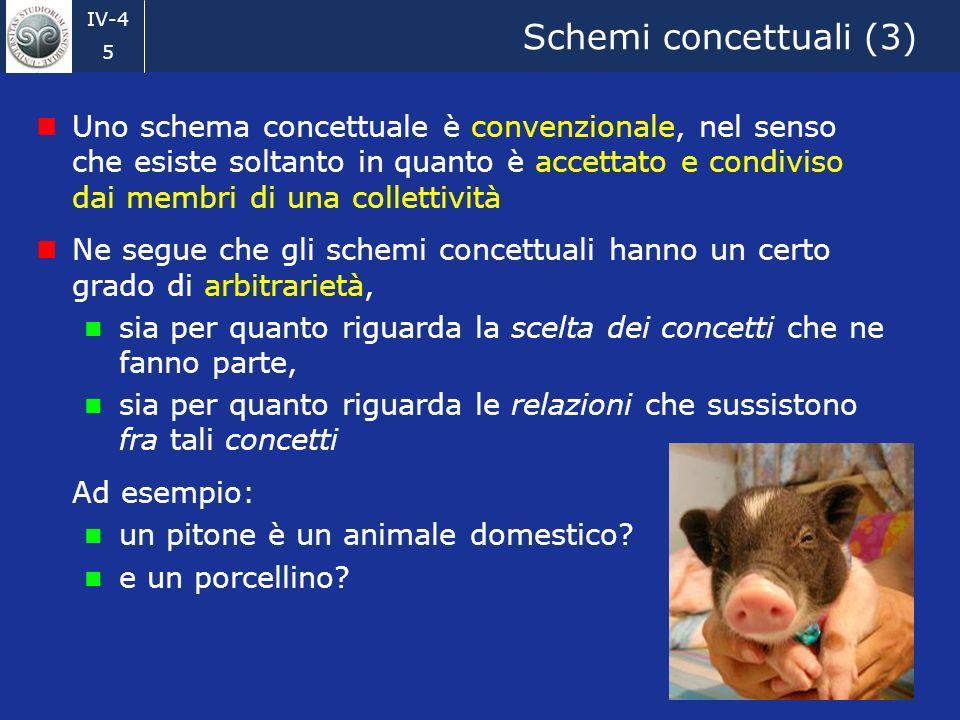 IV-4 5 Schemi concettuali (3) Uno schema concettuale è convenzionale, nel senso che esiste soltanto in quanto è accettato e condiviso dai membri di una collettività Ne segue che gli schemi concettuali hanno un certo grado di arbitrarietà, sia per quanto riguarda la scelta dei concetti che ne fanno parte, sia per quanto riguarda le relazioni che sussistono fra tali concetti Ad esempio: un pitone è un animale domestico.