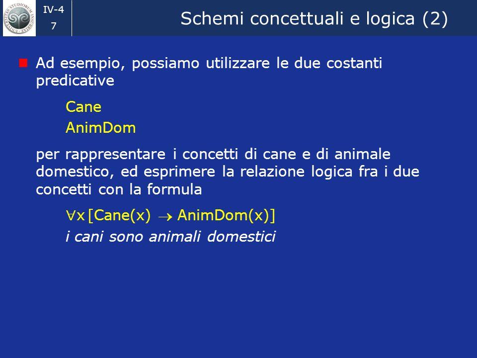 IV-4 7 Schemi concettuali e logica (2) Ad esempio, possiamo utilizzare le due costanti predicative Cane AnimDom per rappresentare i concetti di cane e di animale domestico, ed esprimere la relazione logica fra i due concetti con la formula x [Cane(x) AnimDom(x)] i cani sono animali domestici