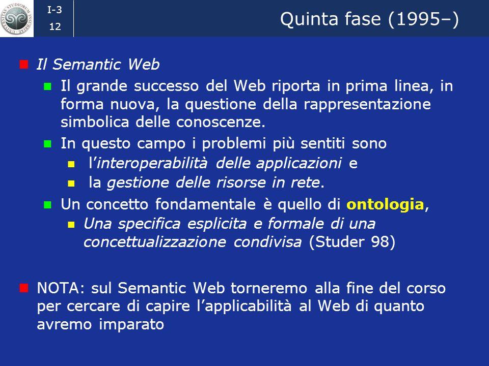I-3 11 Quarta fase (1985–1995) La crisi e la ricerca di strade alternative Crolla la fiducia del mercato nei sistemi basati su conoscenze, anche a cau