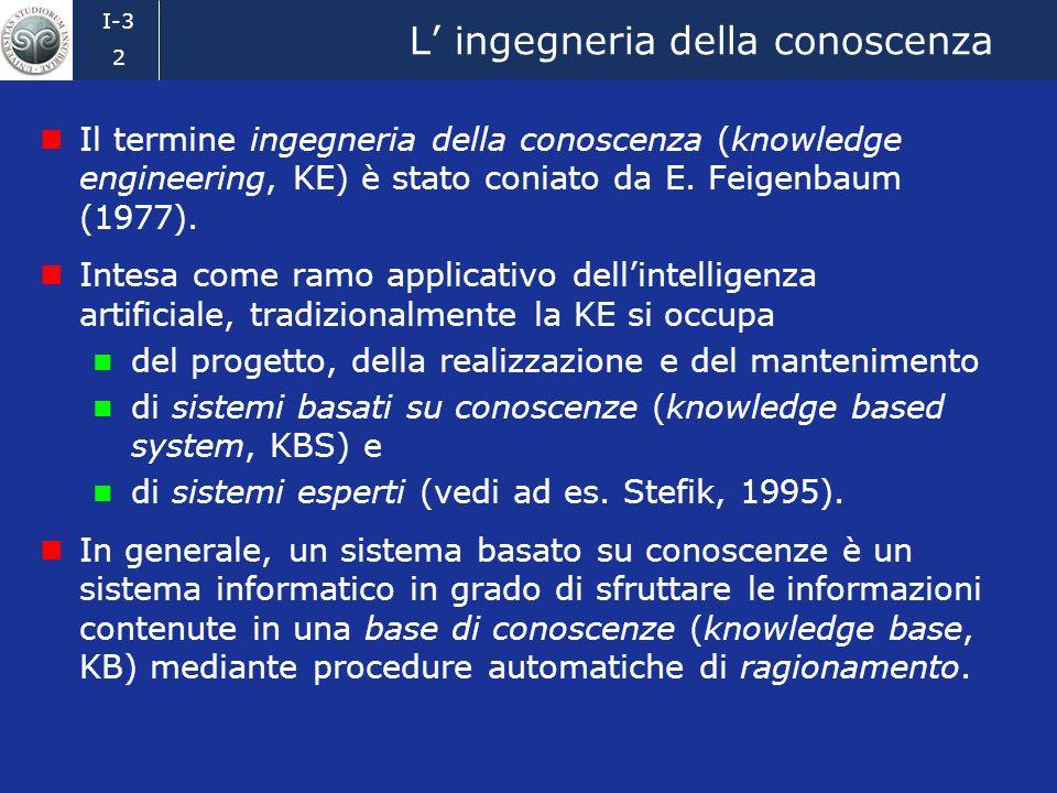 I-3 1 Sommario Il termine ingegneria della conoscenza Il ruolo della conoscenza nei sistemi informatici Tipi di conoscenze Fonti di conoscenza