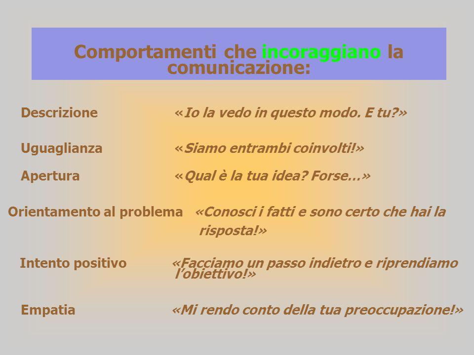 Comportamenti che incoraggiano la comunicazione: Descrizione «Io la vedo in questo modo. E tu?» Uguaglianza «Siamo entrambi coinvolti!» Apertura «Qual