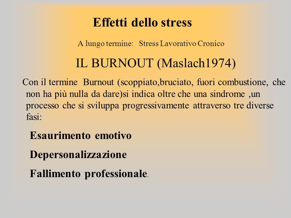Effetti dello stress A lungo termine: Stress Lavorativo Cronico IL BURNOUT (Maslach1974) Con il termine Burnout (scoppiato,bruciato, fuori combustione