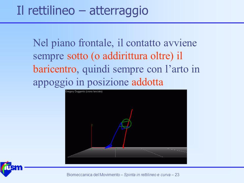 Biomeccanica del Movimento – Spinta in rettilineo e curva – 23 Il rettilineo – atterraggio Nel piano frontale, il contatto avviene sempre sotto (o add