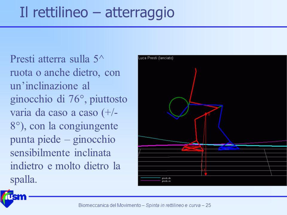 Biomeccanica del Movimento – Spinta in rettilineo e curva – 25 Il rettilineo – atterraggio Presti atterra sulla 5^ ruota o anche dietro, con uninclina