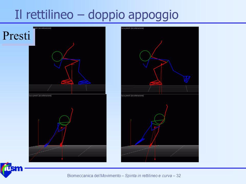 Biomeccanica del Movimento – Spinta in rettilineo e curva – 32 Il rettilineo – doppio appoggio Presti