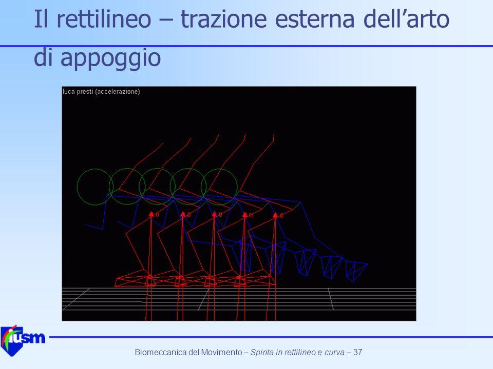 Biomeccanica del Movimento – Spinta in rettilineo e curva – 37 Il rettilineo – trazione esterna dellarto di appoggio