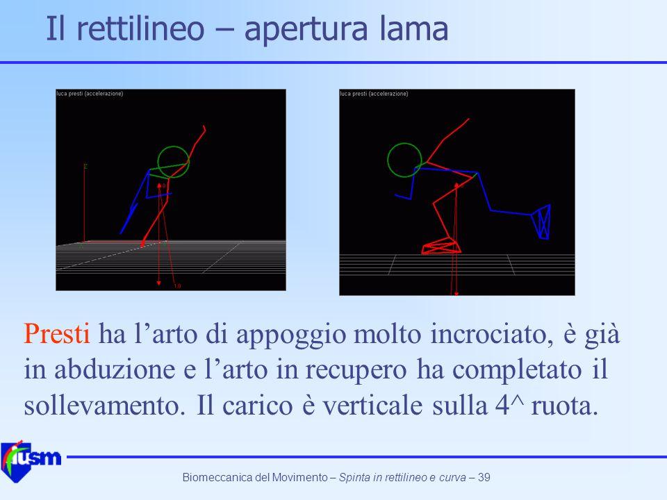 Biomeccanica del Movimento – Spinta in rettilineo e curva – 39 Il rettilineo – apertura lama Presti ha larto di appoggio molto incrociato, è già in ab
