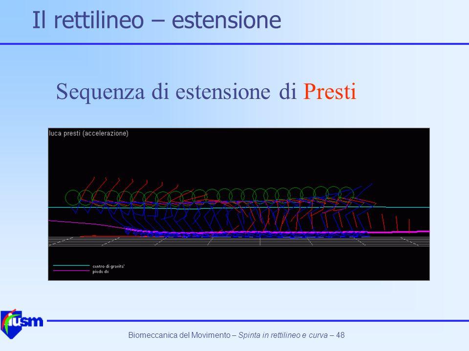 Biomeccanica del Movimento – Spinta in rettilineo e curva – 48 Il rettilineo – estensione Sequenza di estensione di Presti