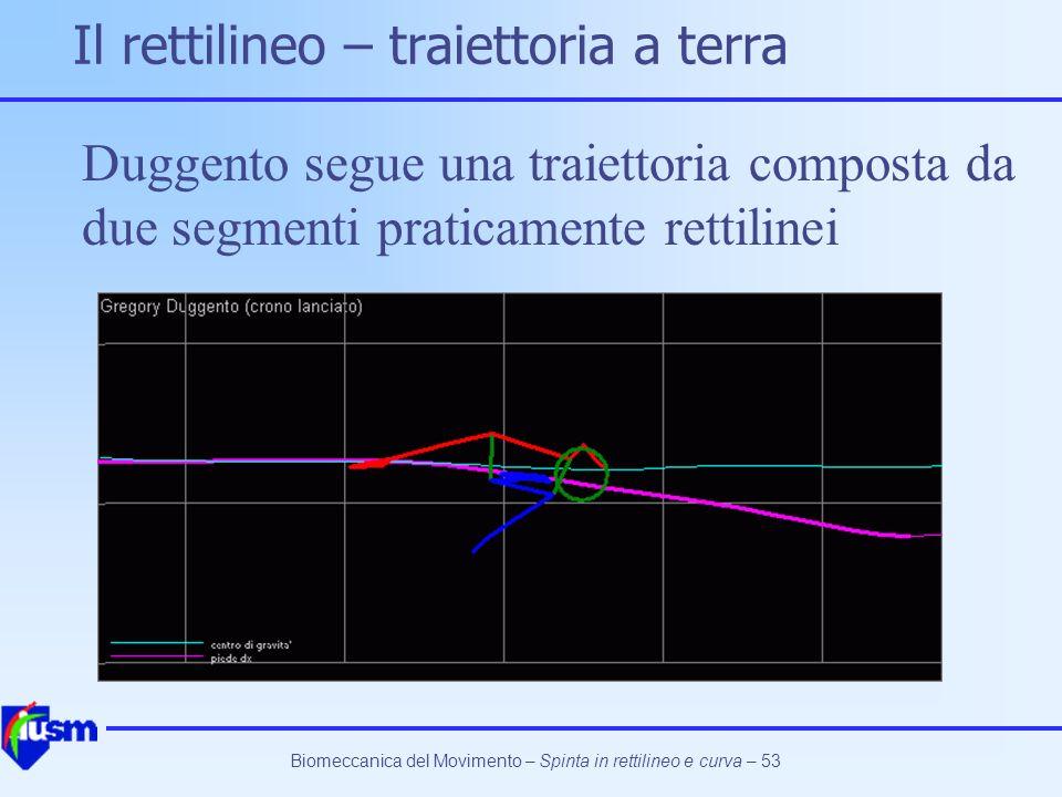 Biomeccanica del Movimento – Spinta in rettilineo e curva – 53 Il rettilineo – traiettoria a terra Duggento segue una traiettoria composta da due segm