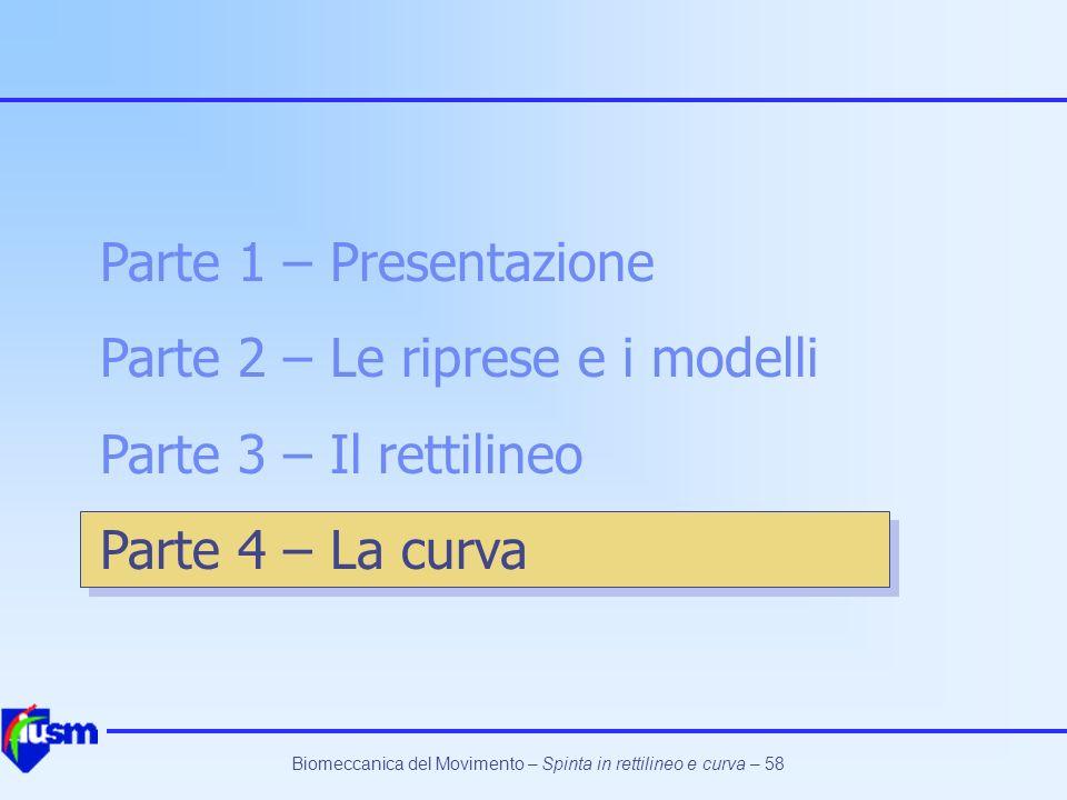 Biomeccanica del Movimento – Spinta in rettilineo e curva – 58 Parte 1 – Presentazione Parte 2 – Le riprese e i modelli Parte 3 – Il rettilineo Parte