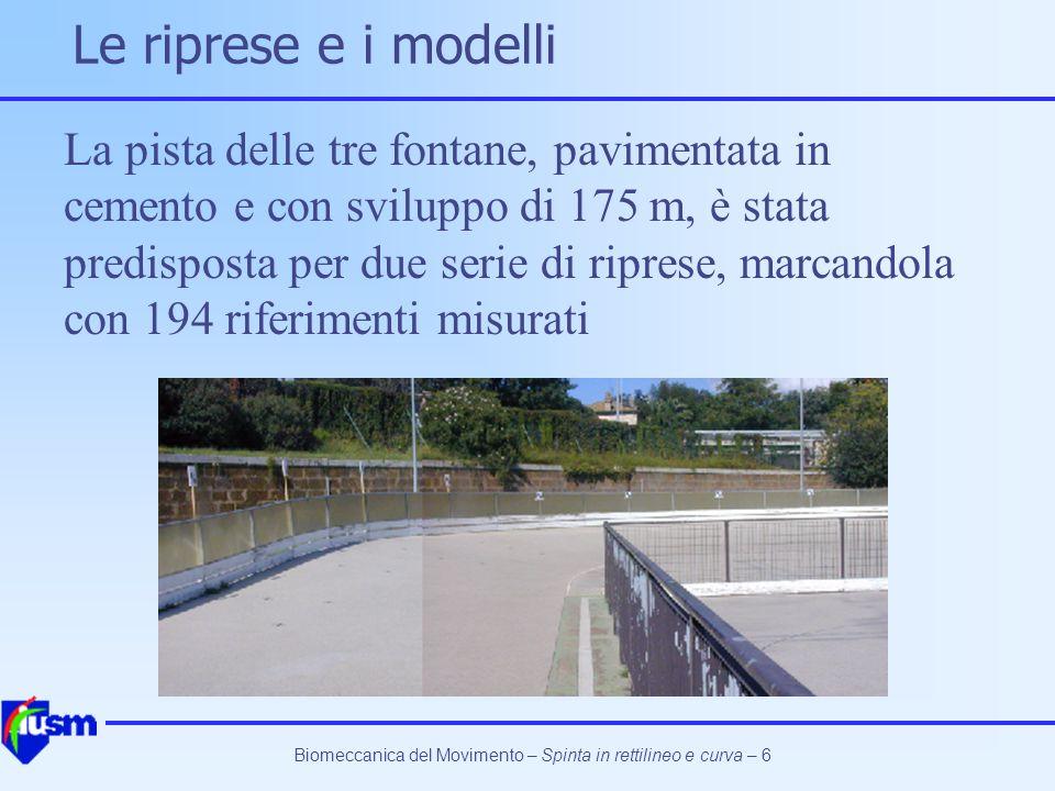 Biomeccanica del Movimento – Spinta in rettilineo e curva – 6 Le riprese e i modelli La pista delle tre fontane, pavimentata in cemento e con sviluppo