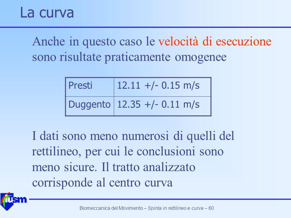 Biomeccanica del Movimento – Spinta in rettilineo e curva – 60 La curva Presti12.11 +/- 0.15 m/s Duggento12.35 +/- 0.11 m/s Anche in questo caso le ve
