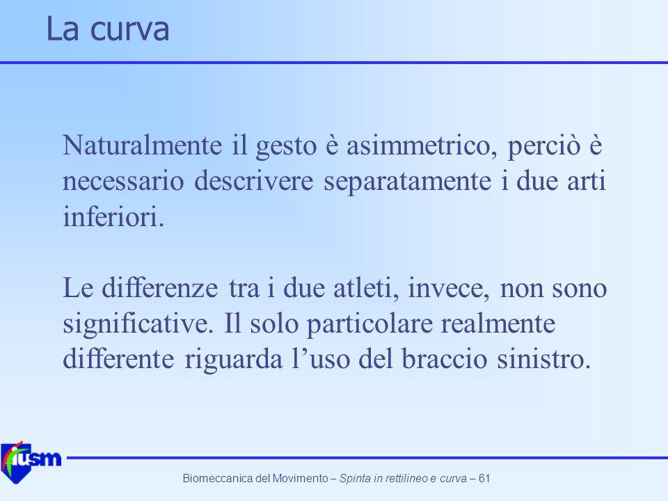 Biomeccanica del Movimento – Spinta in rettilineo e curva – 61 La curva Naturalmente il gesto è asimmetrico, perciò è necessario descrivere separatame