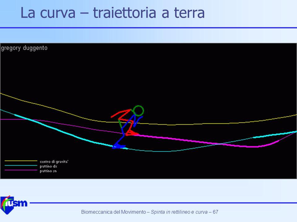 Biomeccanica del Movimento – Spinta in rettilineo e curva – 67 La curva – traiettoria a terra