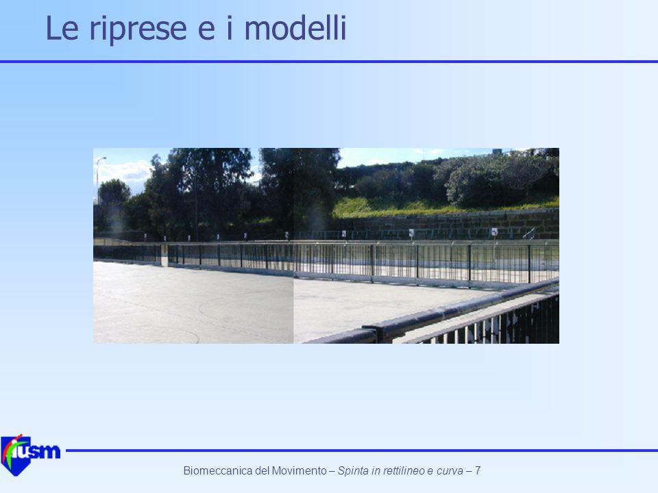 Biomeccanica del Movimento – Spinta in rettilineo e curva – 7 Le riprese e i modelli