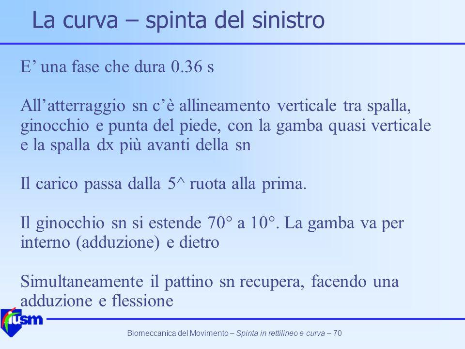 Biomeccanica del Movimento – Spinta in rettilineo e curva – 70 La curva – spinta del sinistro E una fase che dura 0.36 s Allatterraggio sn cè allineam