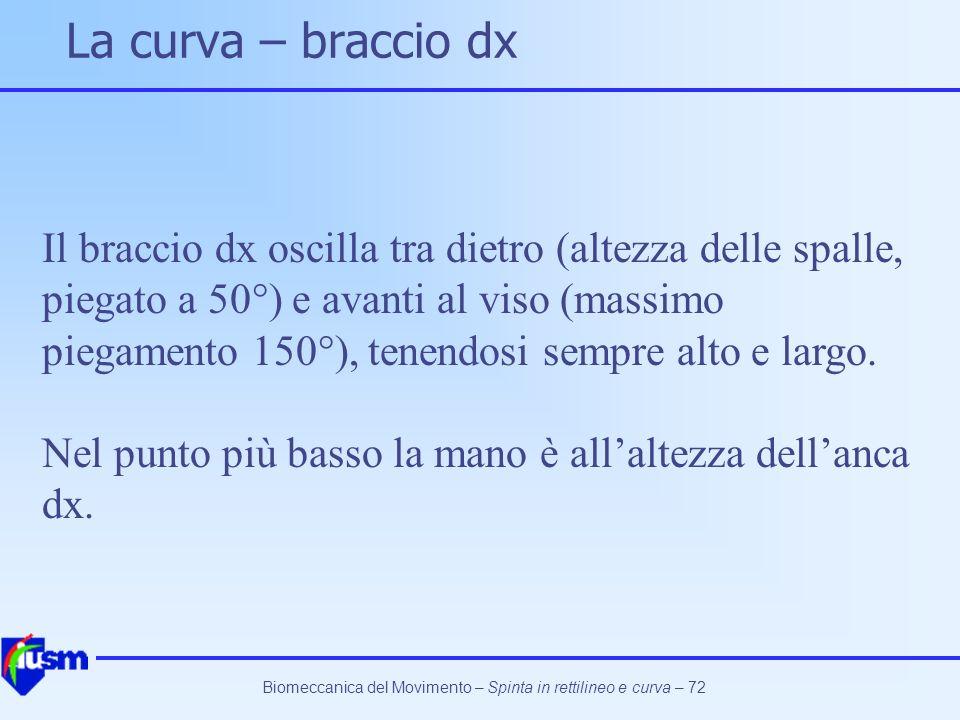 Biomeccanica del Movimento – Spinta in rettilineo e curva – 72 La curva – braccio dx Il braccio dx oscilla tra dietro (altezza delle spalle, piegato a