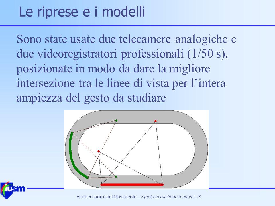 Biomeccanica del Movimento – Spinta in rettilineo e curva – 8 Le riprese e i modelli Sono state usate due telecamere analogiche e due videoregistrator