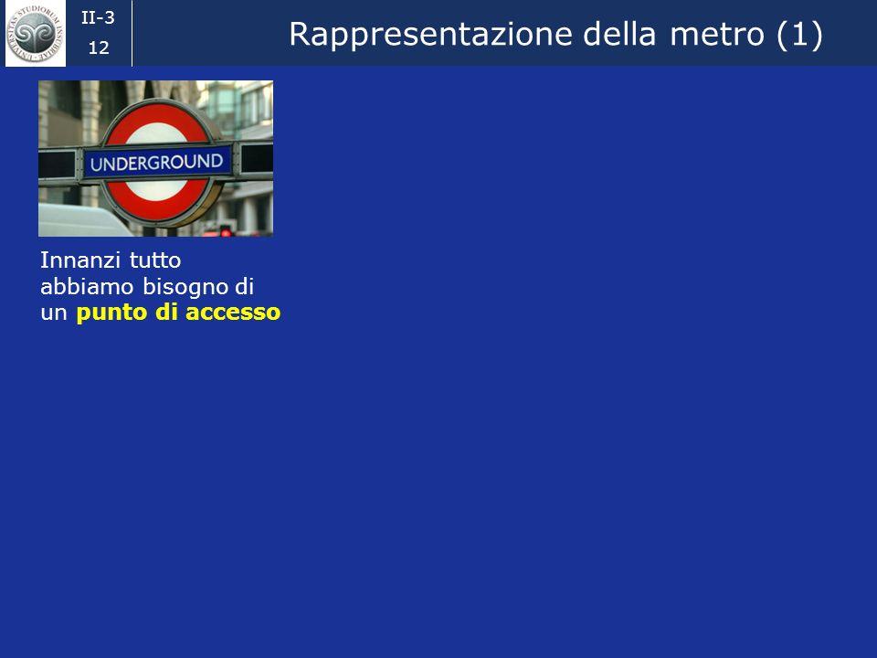 II-3 11 Rappresentazione della metro (1)