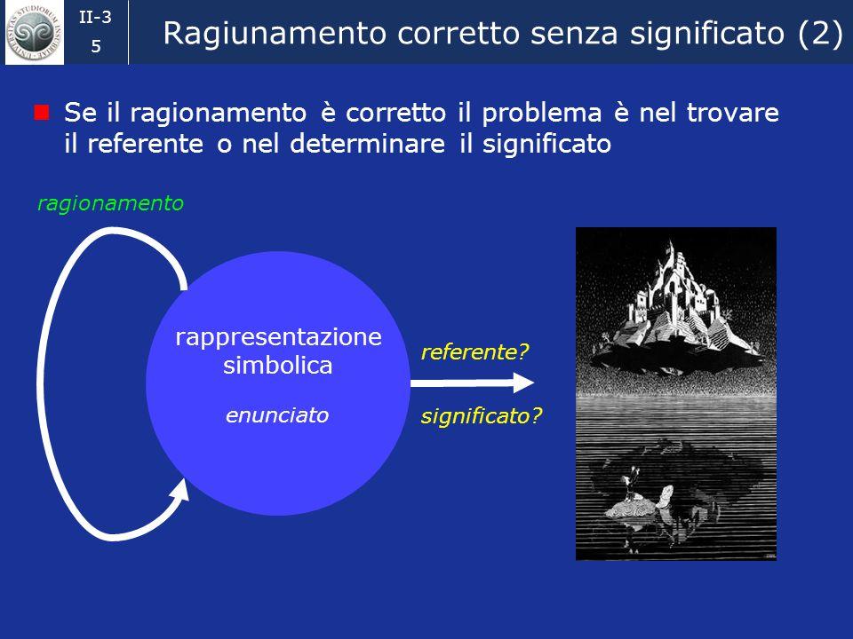 II-3 5 Ragiunamento corretto senza significato (2) rappresentazione simbolica enunciato referente.
