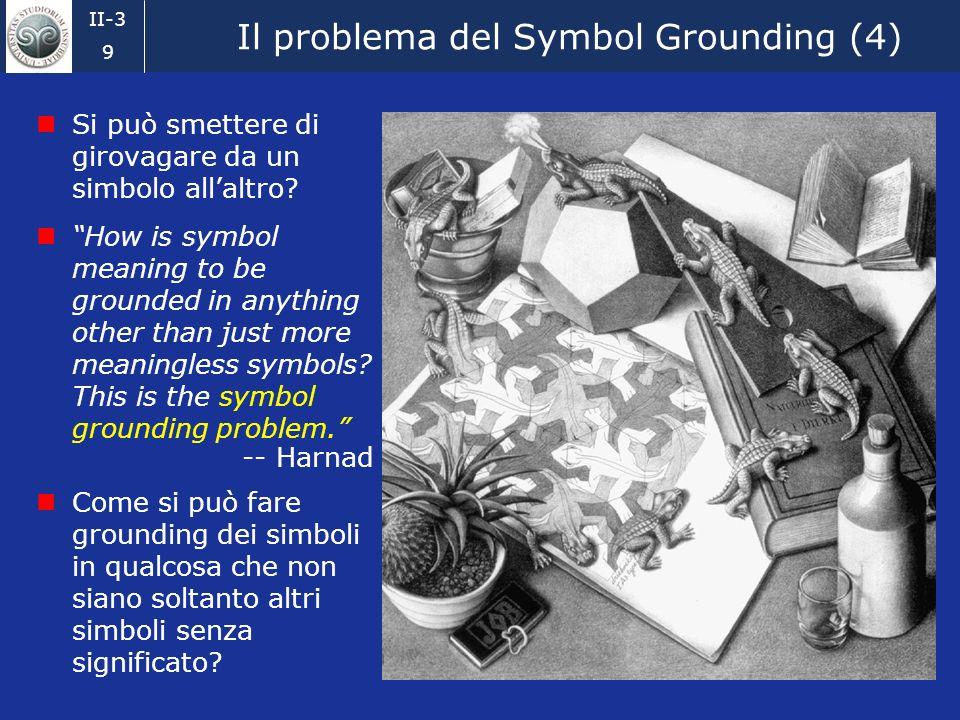 II-3 8 Il problema del Symbol Grounding (3) Nella forma proposta da Harnad nel 1990 Sei sola in un stanza vuota con un vocabolario Cinese-Cinese Non c