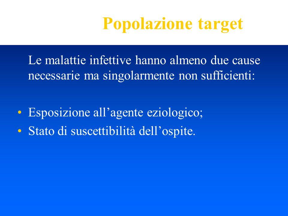 Popolazione target Le malattie infettive hanno almeno due cause necessarie ma singolarmente non sufficienti: Esposizione allagente eziologico; Stato d