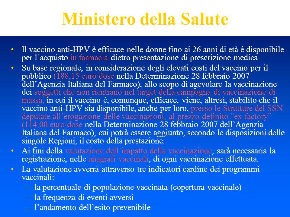 Ministero della Salute Il vaccino anti-HPV è efficace nelle donne fino ai 26 anni di età è disponibile per lacquisto in farmacia dietro presentazione