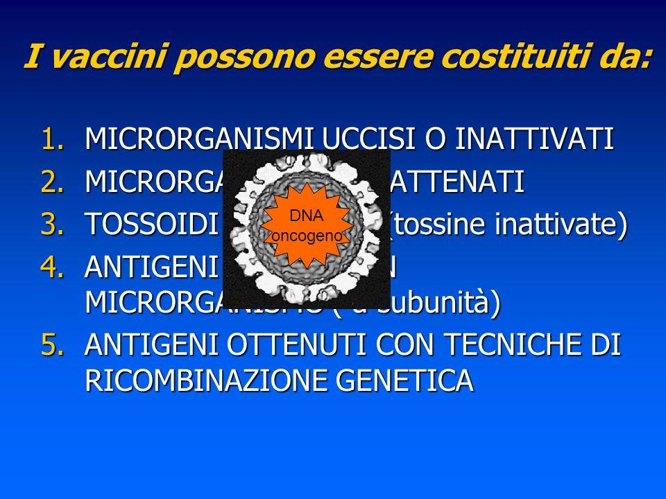 I vaccini possono essere costituiti da: 1.MICRORGANISMI UCCISI O INATTIVATI 2.MICRORGANISMI VIVI ATTENATI 3.TOSSOIDI BATTERICI (tossine inattivate) 4.