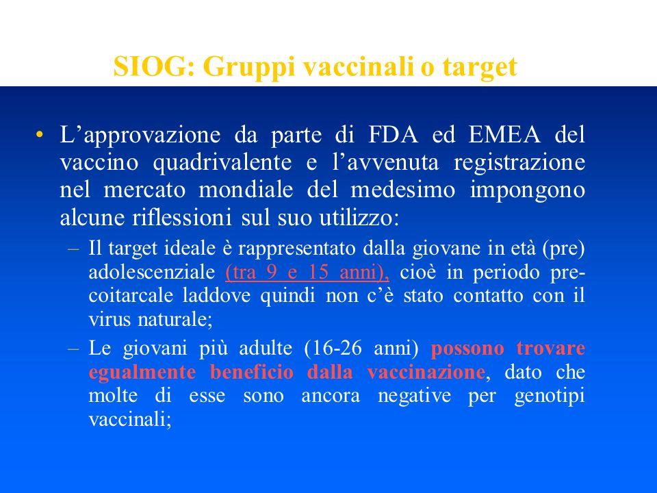 SIOG: Gruppi vaccinali o target Lapprovazione da parte di FDA ed EMEA del vaccino quadrivalente e lavvenuta registrazione nel mercato mondiale del med