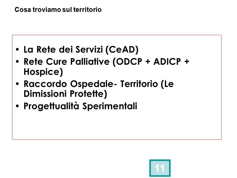 Cosa troviamo sul territorio 11 La Rete dei Servizi (CeAD) Rete Cure Palliative (ODCP + ADICP + Hospice) Raccordo Ospedale- Territorio (Le Dimissioni